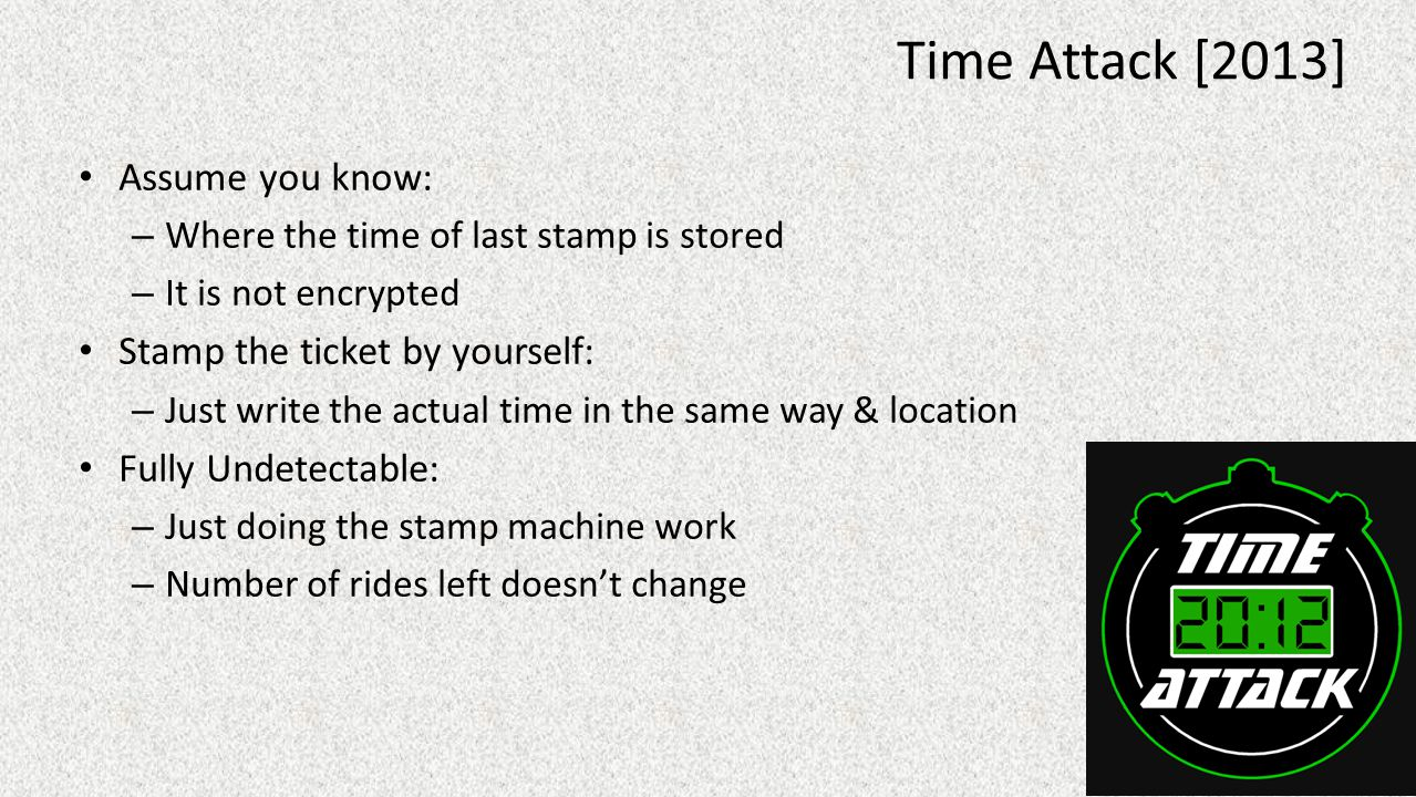 Time Attack [2013] Assume you know: Stamp the ticket by yourself:
